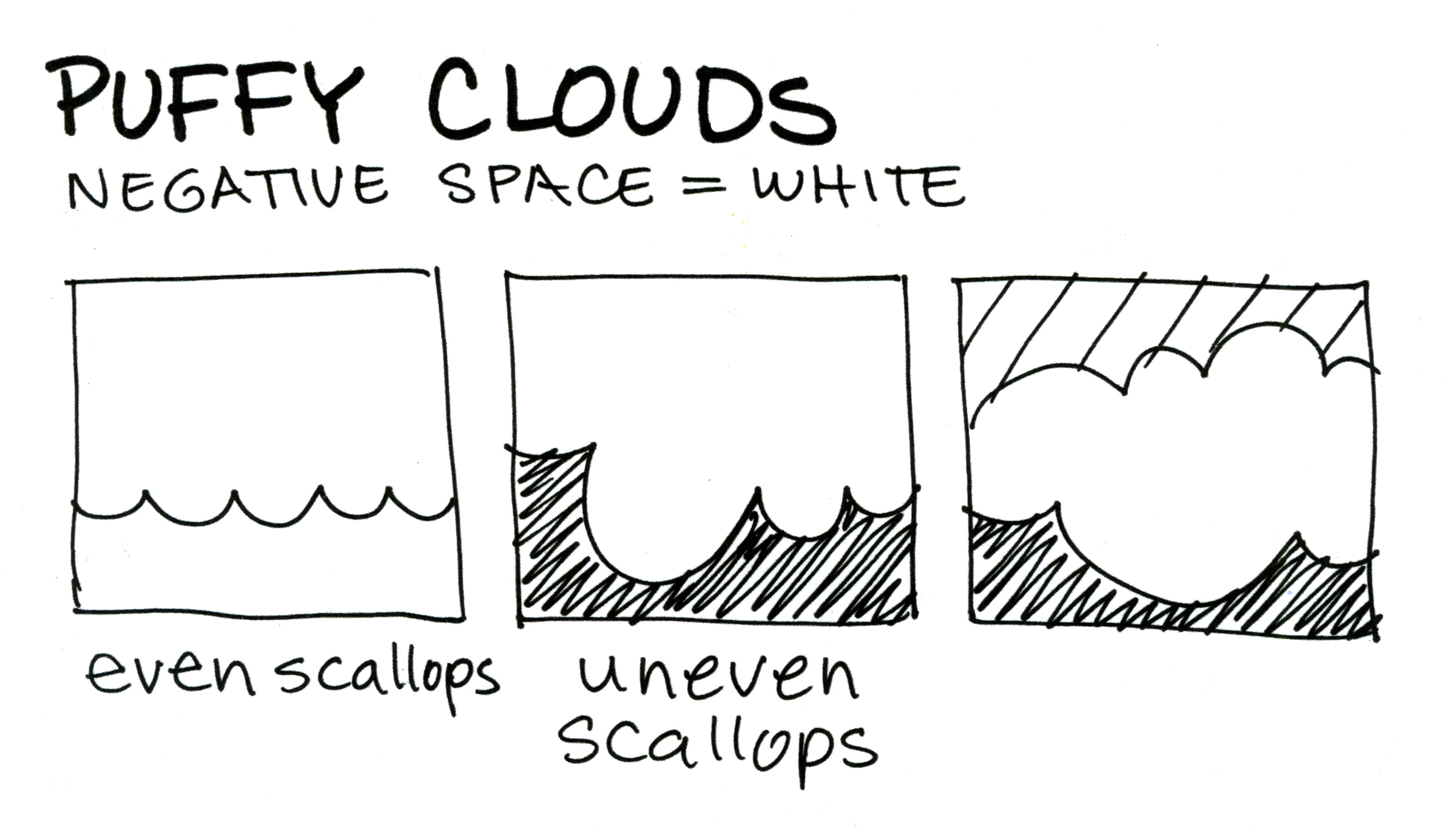 Puffy Clouds Exercise